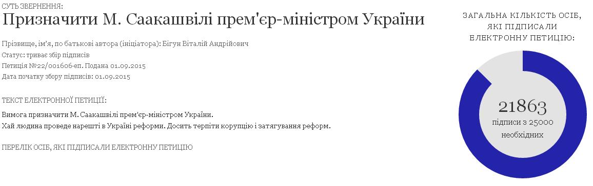 Петиция о назначении Саакашвили премьером приближается к финишу