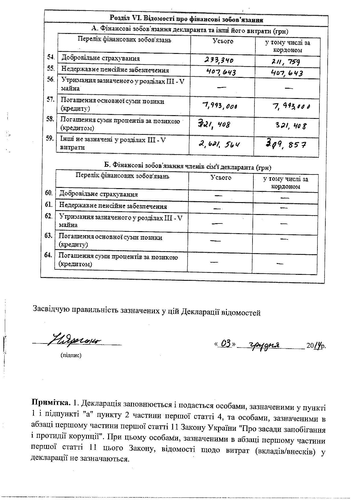 Министр финансов Яресько раскрыла доходы за 2013 год