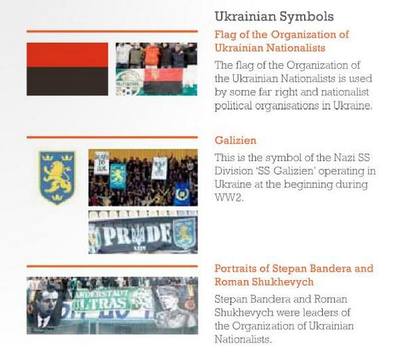 Украинские болельщики написали письмо президенту ФИФА