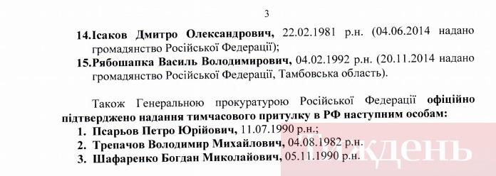 Россия дала гражданство 15 экс-беркутовцам из черной роты: список