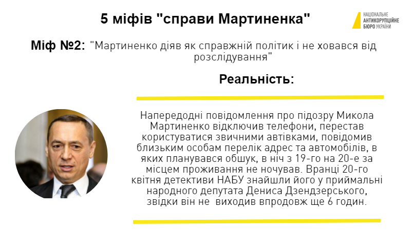НАБУ: задержание Мартыненко предотвратило попытку его побега
