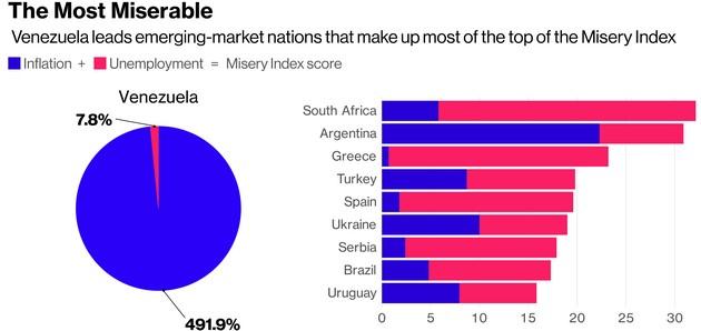 Украина улучшила позиции в рейтинге бедности - инфографика