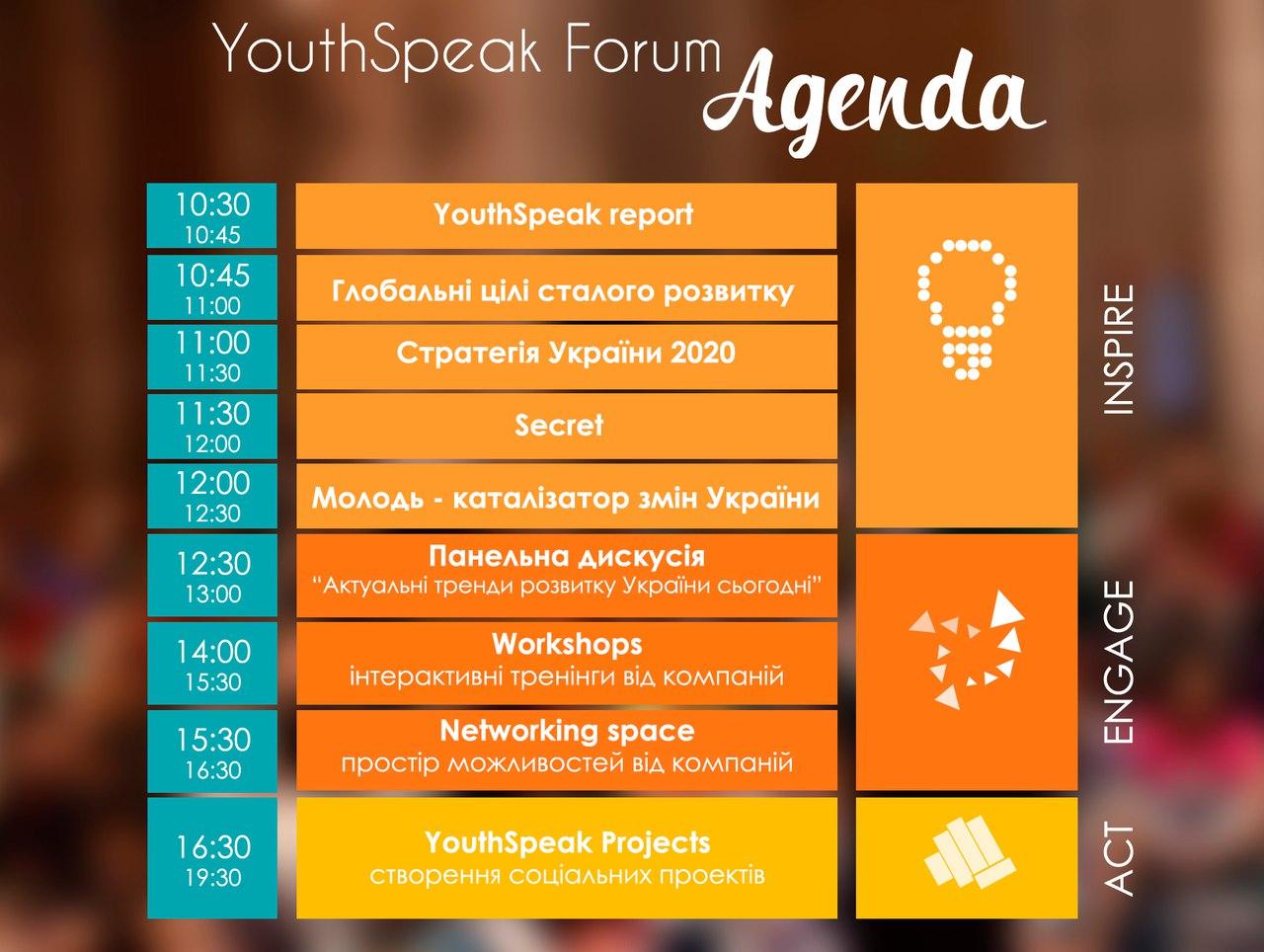 в Киеве состоится YouthSpeak Forum