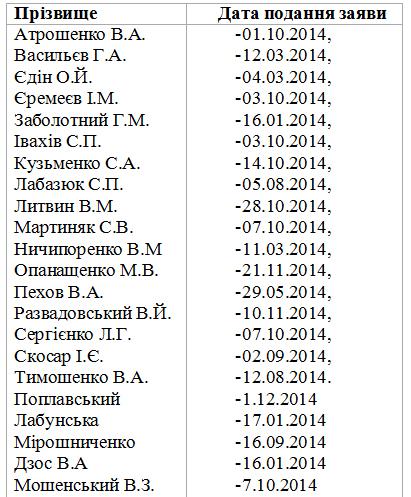 Депутаты, поддержавшие диктатуру 16 января, отзывают голоса - СМИ