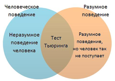 Human_Behaviour.png