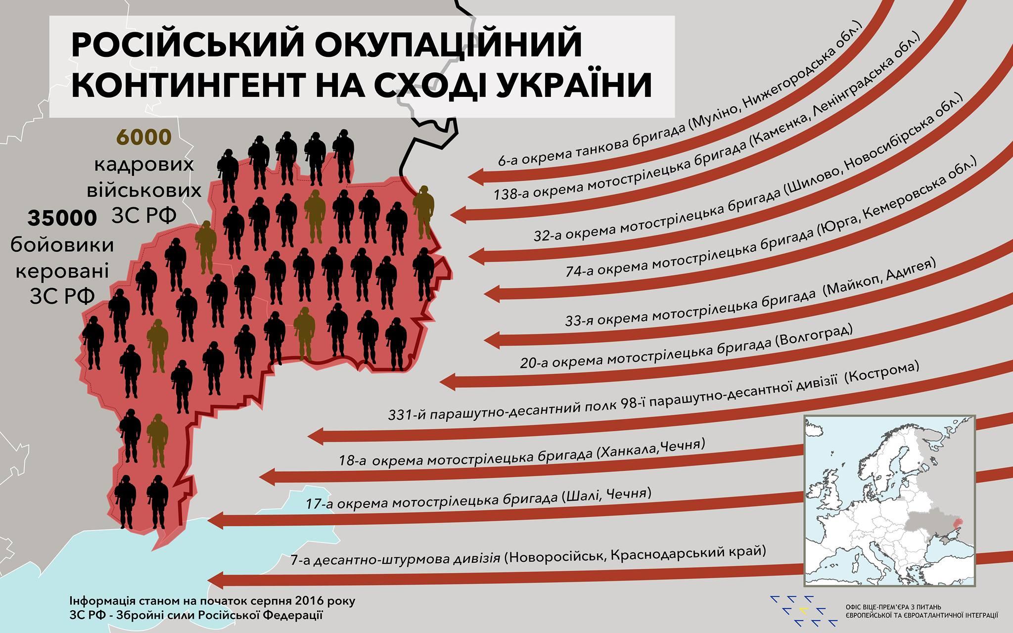 В Донбассе воюют 6 тысяч кадровых военных РФ: инфографика