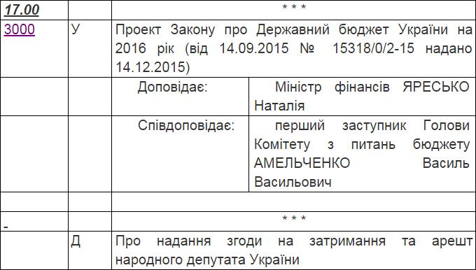 Рада рассмотрит бюджет-2016 и разрешение на арест депутата