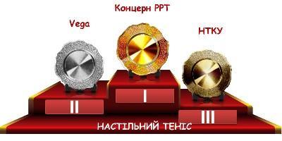"""Определились победители спартакиады """"Медиа-игры 2013"""""""