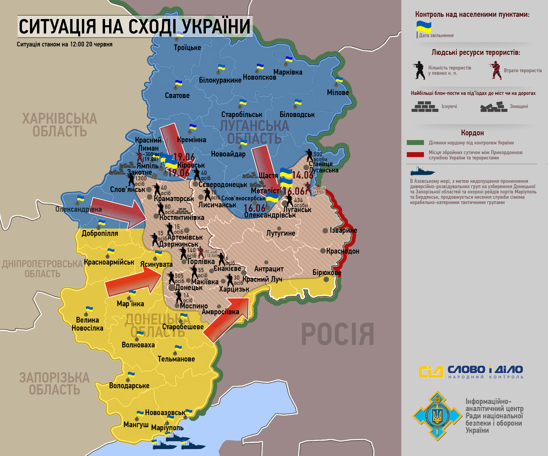 План Путіна проти плану Порошенка. Кремль зриває перемир'я