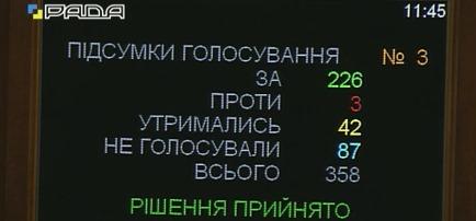 Рада одобрила проект избирательного кодекса