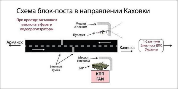 Военные РФ укрепляют перешеек, соединяющий Крым с материком