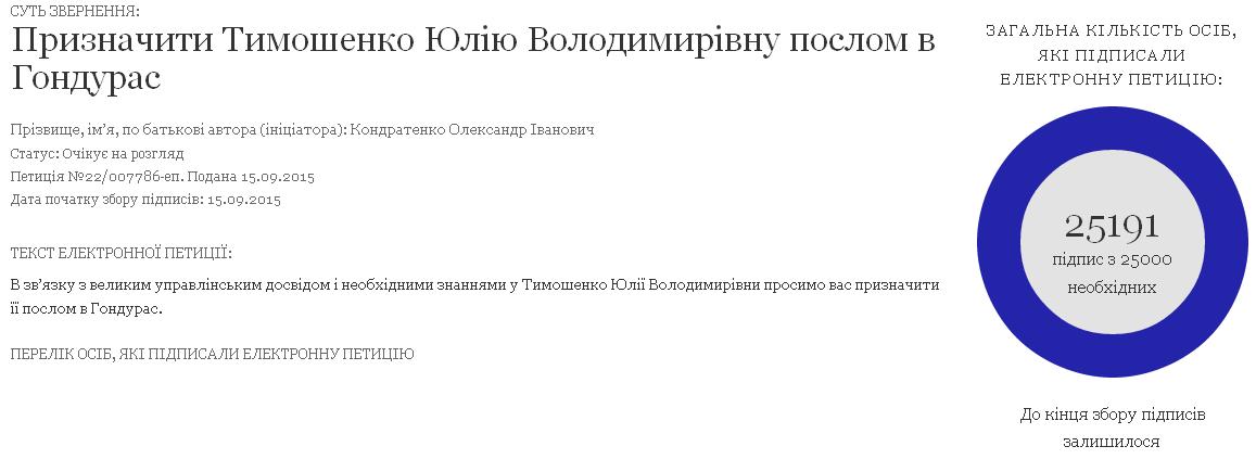 Петиция о назначении Тимошенко послом в Гондурасе прошла барьер