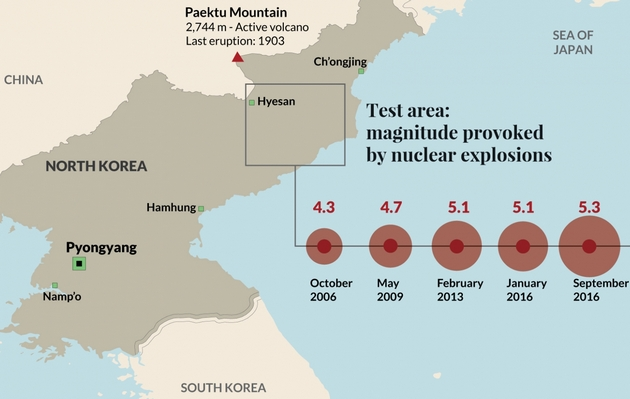 В КНДР все готово к новому испытанию ядерной бомбы - разведка