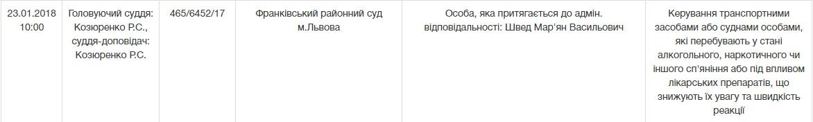 """20-летний игрок ФК """"Карпаты"""" задержан за нетрезвое вождение"""