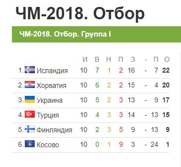 Когда будут результаты по истории украины 2018