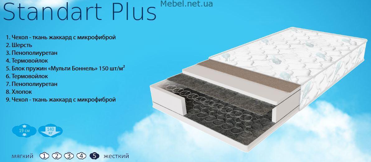 Мебель по низким ценам только в магазине Mebel.net.ua