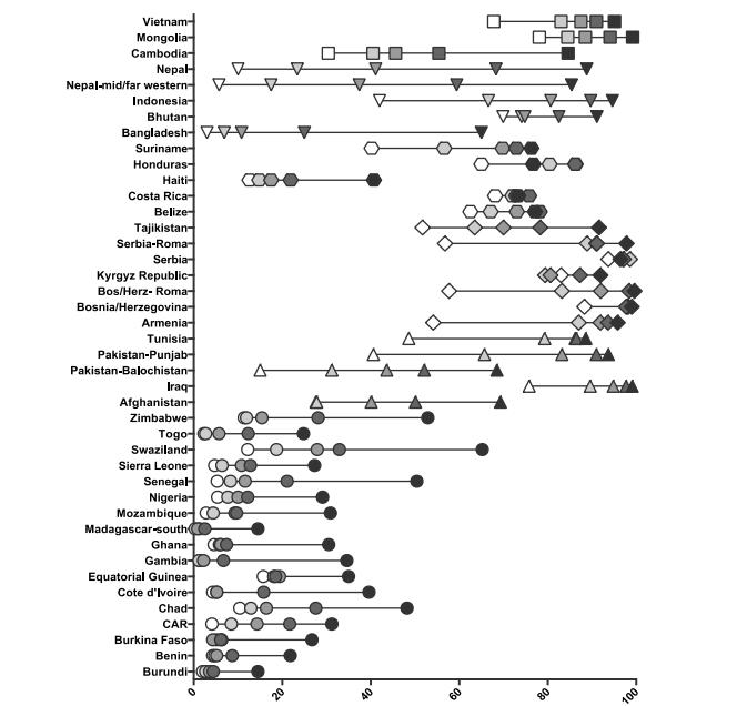 Ученые обнародовали мировую статистику чистоты рук: инфографика