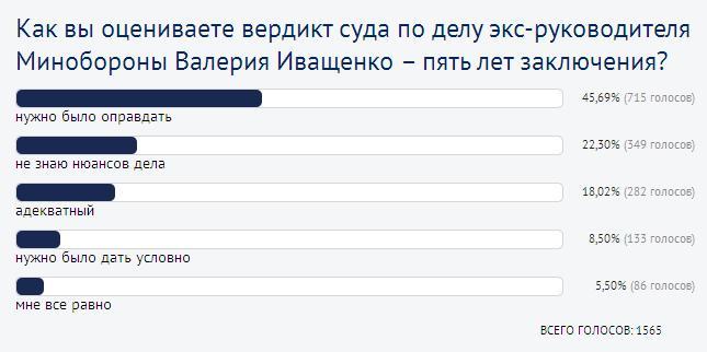 IVASHCHENKO.JPG
