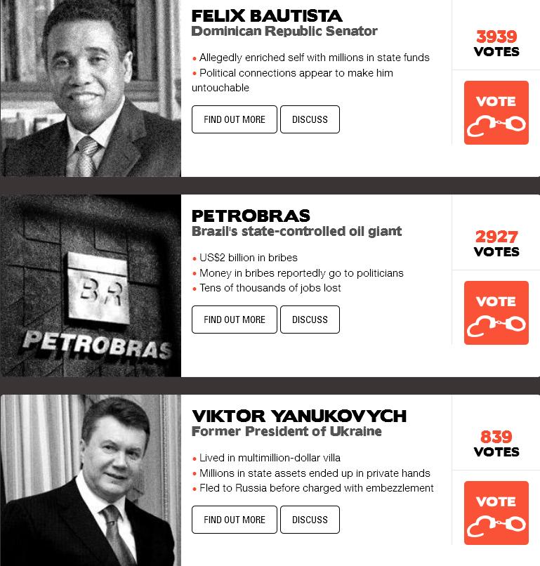 Unmask the corrupt: Янукович вошел в топ-15 коррупционеров мира