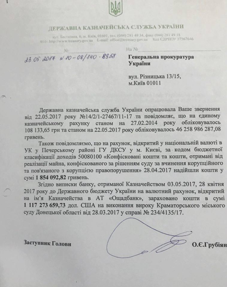 """ГПУ опубликовала документы по """"деньгам Януковича"""""""