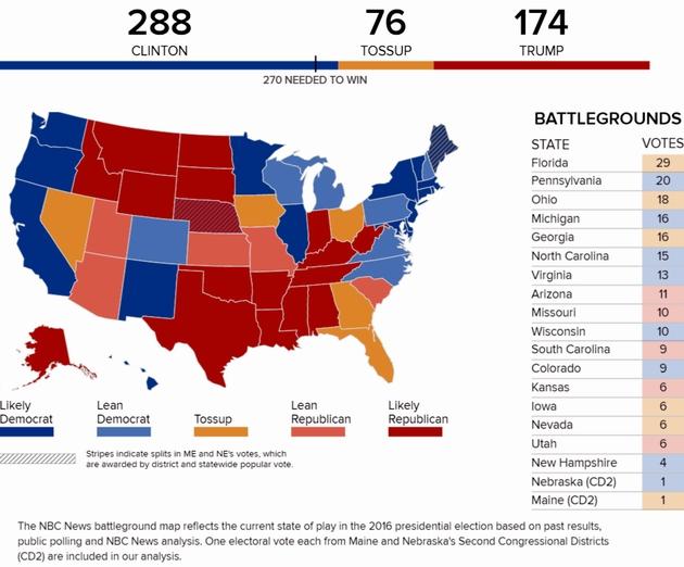 Опрос: молодые жители Америки поддерживают Хиллари Клинтон