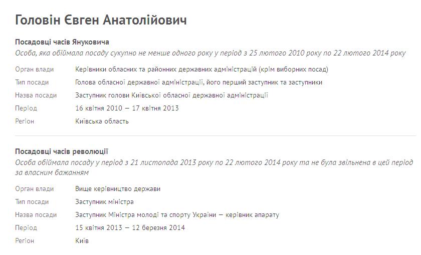 Суд восстановил назначенного Януковичем замминистра спорта