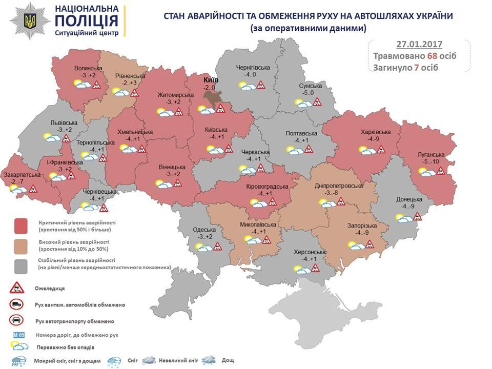 Наавтодорогах Украины 24января погибли 10 жителей, травмировано— 65