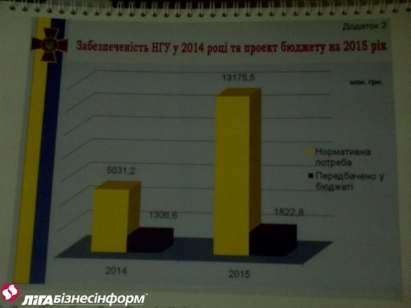 Семенченко: Впереди - немедленные изменения или беспощадный бунт