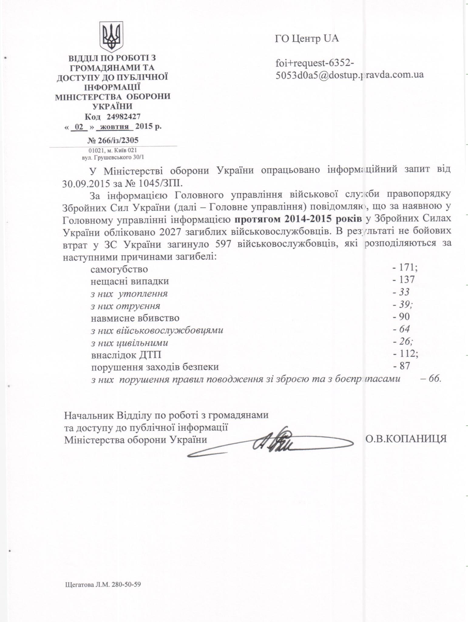 С начала войны в Донбассе погибли 2027 украинских военных