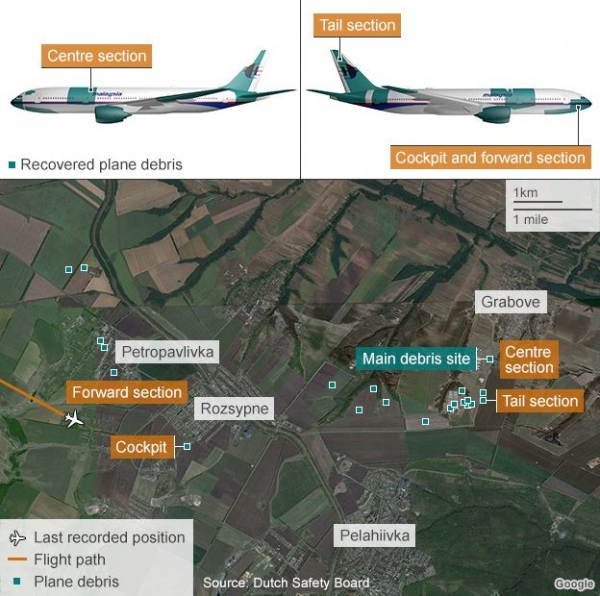 Доклад Нидерландов по сбитому ракетой земля - воздух МН17: детали