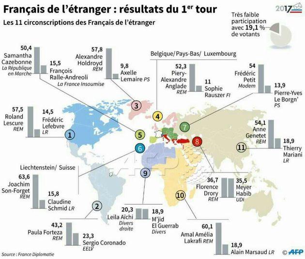 Выборы во Франции: лоббист Кремля проиграл кандидату от Макрона