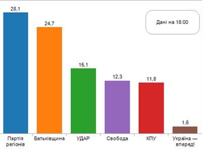 exit_poll.jpg