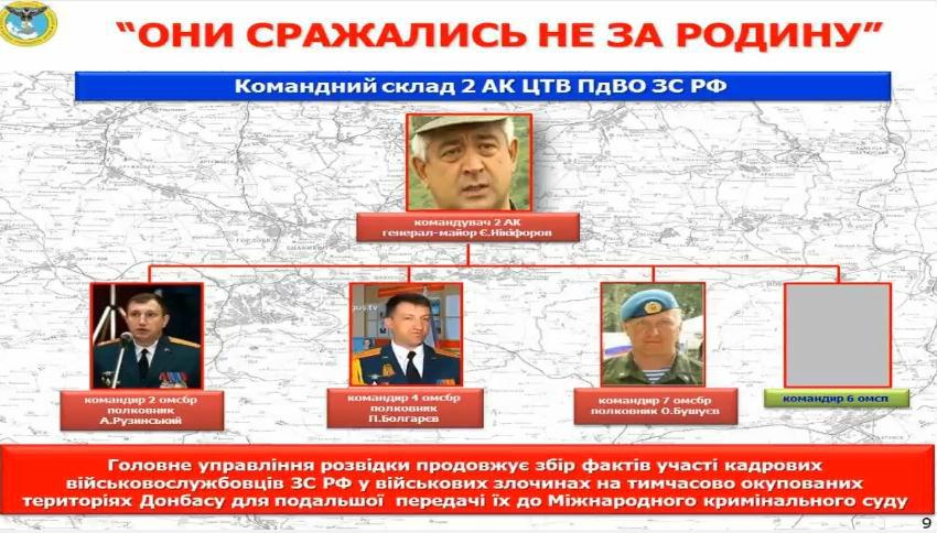 Назван командный состав оккупационных войск РФ в Донбассе - ГУР