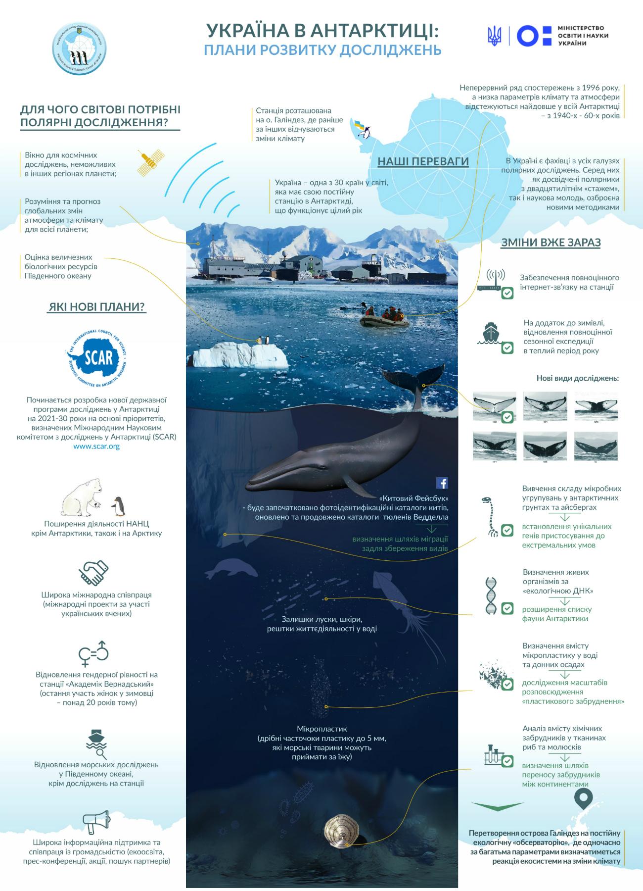Украинская экспедиция в Антарктике проведет 5 новых исследований