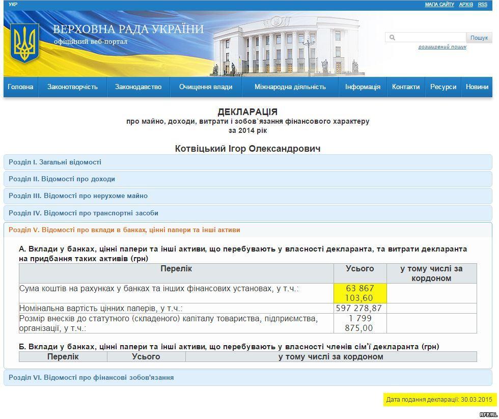"""Декларация депутата за четыре месяца """"увеличилась"""" на миллиард"""