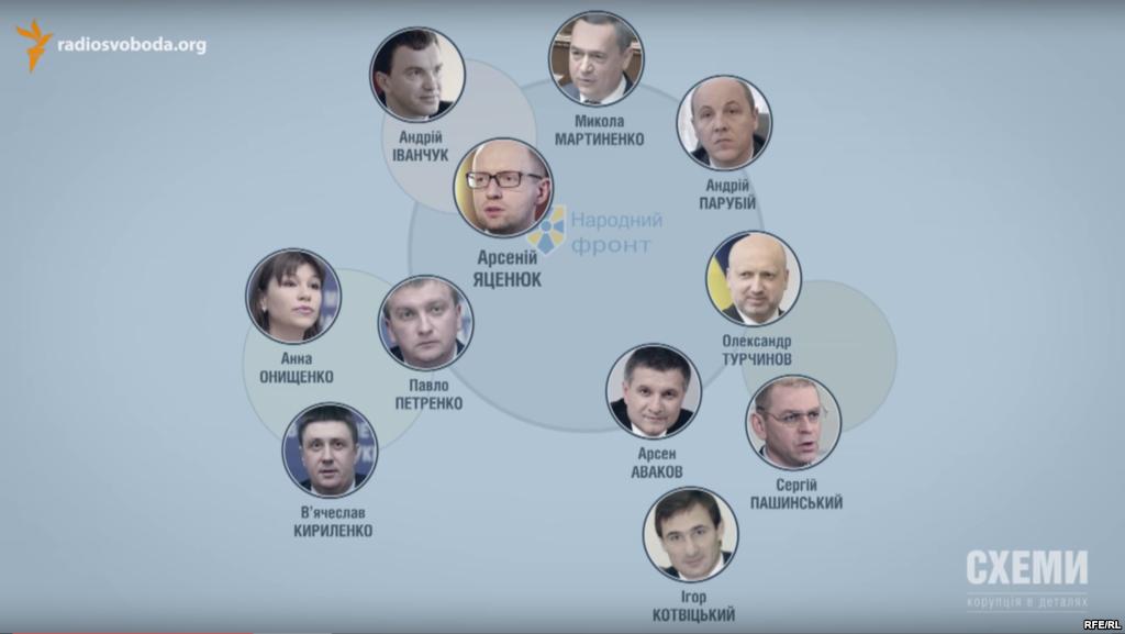 Журналисты выяснили, на чем зарабатывает партия Яценюка: видео