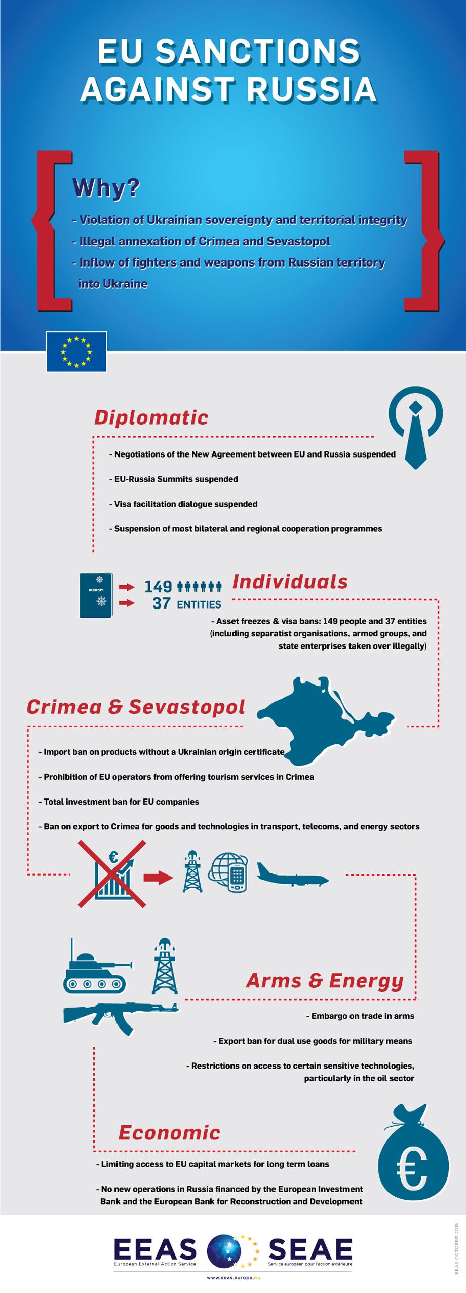eu-sanctions-against-russia-07-10-2015_en.jpg