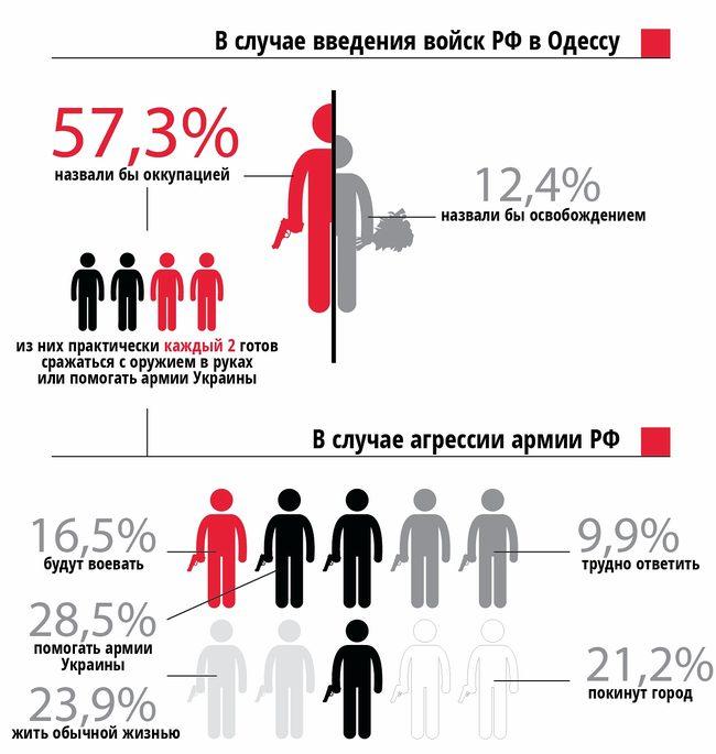 Оккупация-февраль-2015.JPG