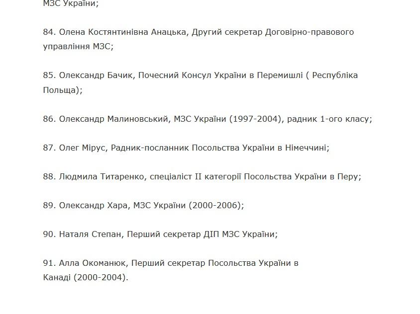 Более 90 украинских дипломатов поддержали Евромайдан