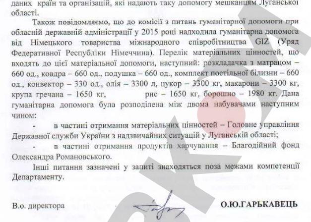 Какой ущерб война нанесла Донбассу: местные власти озвучили цифры