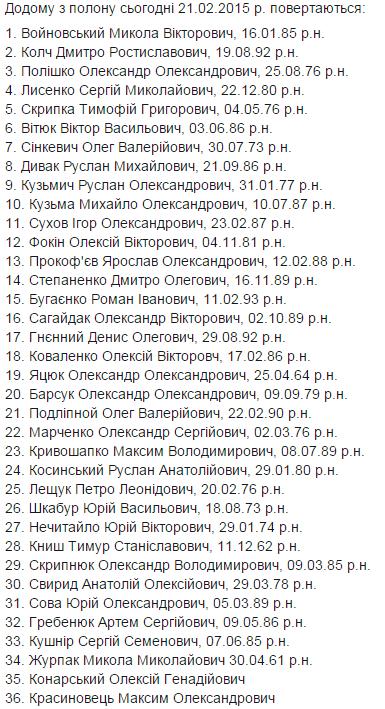 Названы имена 36 военных, освобожденных из плена боевиков