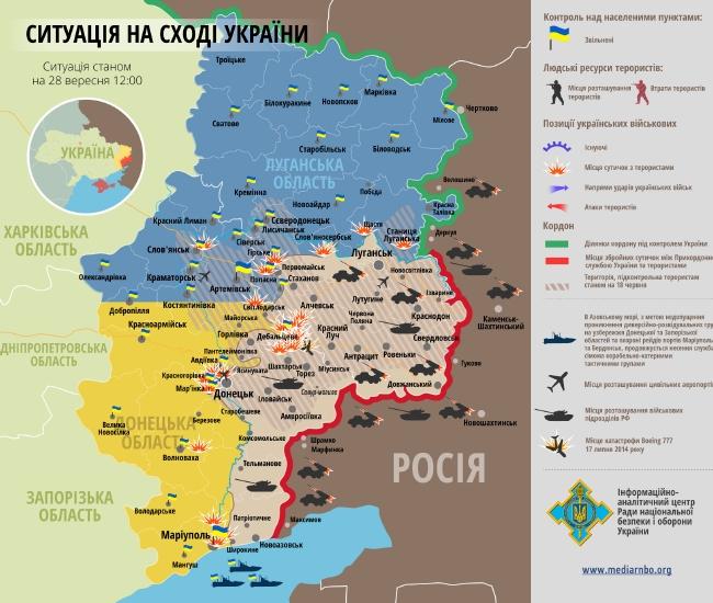 За сутки боевики открывали огонь более семидесяти раз: карта АТО
