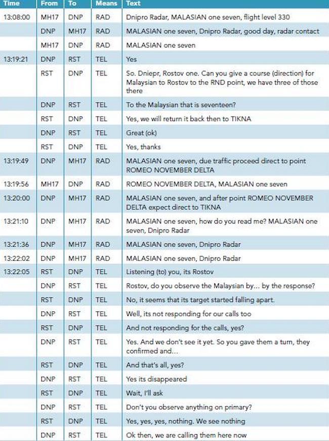 Опубликованы переговоры экипажа Boeing 777 с диспетчерами
