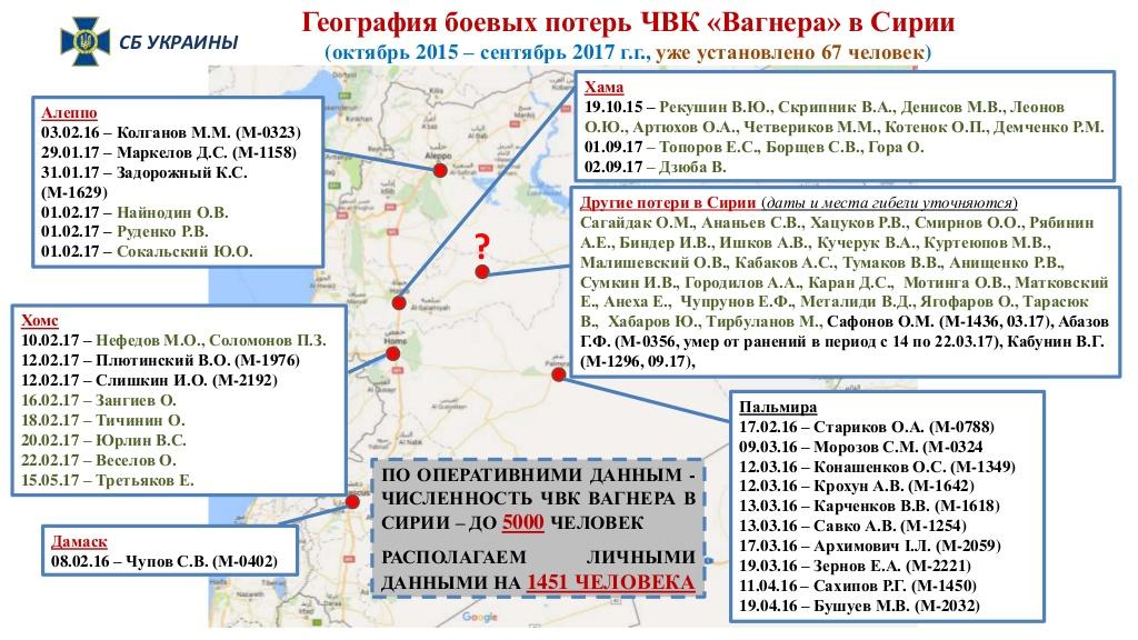 В Сирии воюют до 5 тысяч наемников ЧВК Вагнера - инфографика СБУ