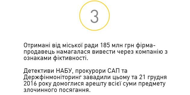 """НАБУ напомнило 10 фактов о """"деле Труханова"""" и заводе Краян"""