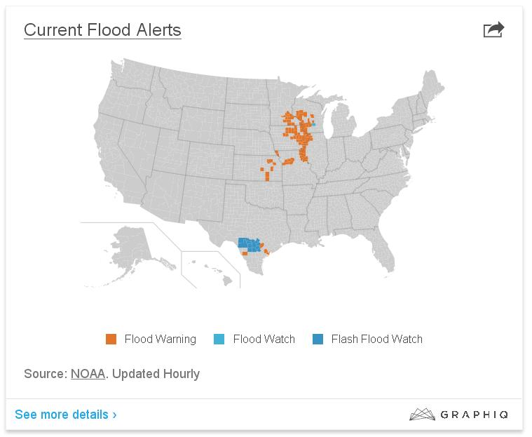В штате Айова из-за опасности наводнений масштабная эвакуация