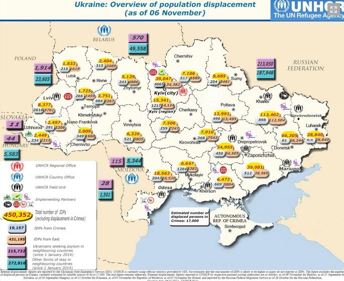 В Украине 450 тысяч вынужденных переселенцев - ООН