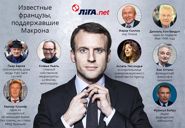Макрон: Реформатор, сокрушивший планы Кремля во Франции
