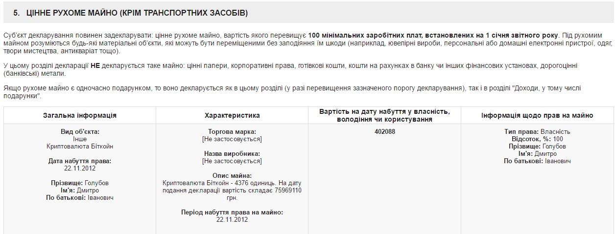 Одесский нардеп задекларировал крупную сумму в биткоинах