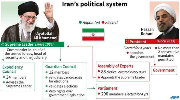 Первые постсанкционные выборы в Иране: Рухани получает поддержку
